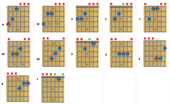 45 Chord Shapes for C Major - The Lick Factory | BLOG